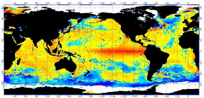 Current El Nino